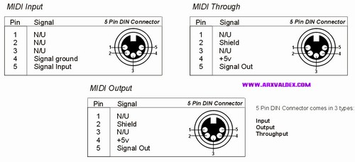 schematic usb port pinout usb port size   elsavadorla midi to usb cable wiring diagram Front USB Wiring-Diagram